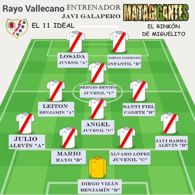 once 12-13 marzo